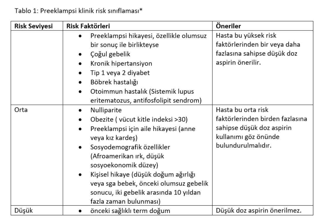 Minimal invaziv operasyon: özellikler, riskler, faydalar ve sonuçlar